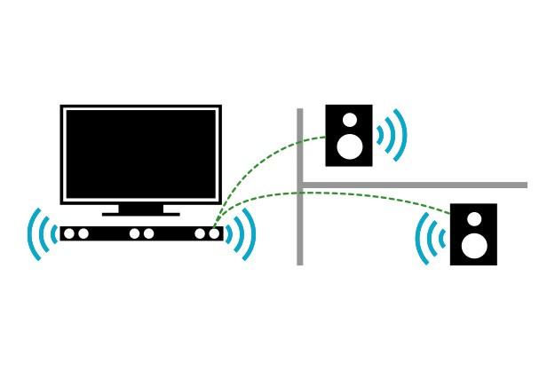 Technology - Play-Fi